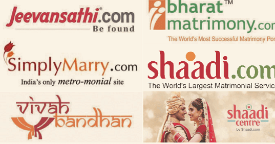 Top 10 Matrimonial Sites In India 2020