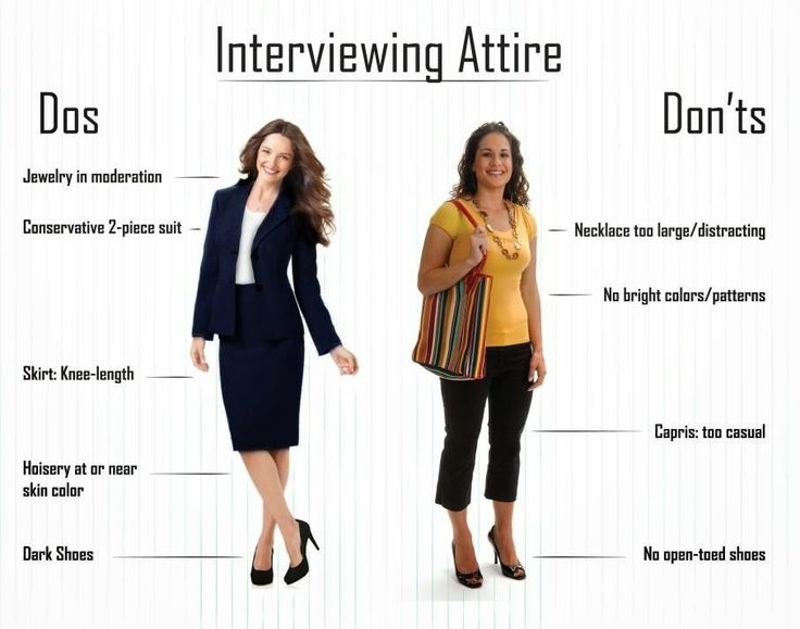 dress do's and don't for interview