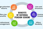 How to Invest in The National Pension Scheme